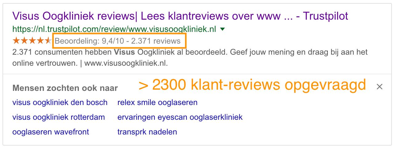 Reviews Visus